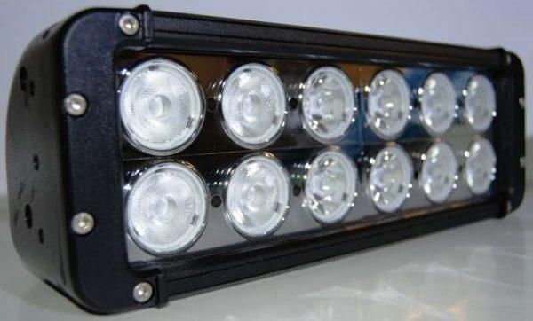 LED Farm Equipment Lights